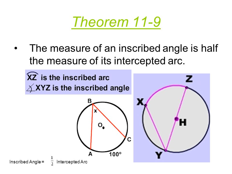 Theorem 11-9 The measure of an inscribed angle is half the measure of its intercepted arc. Inscribed Angle = Intercepted Arc