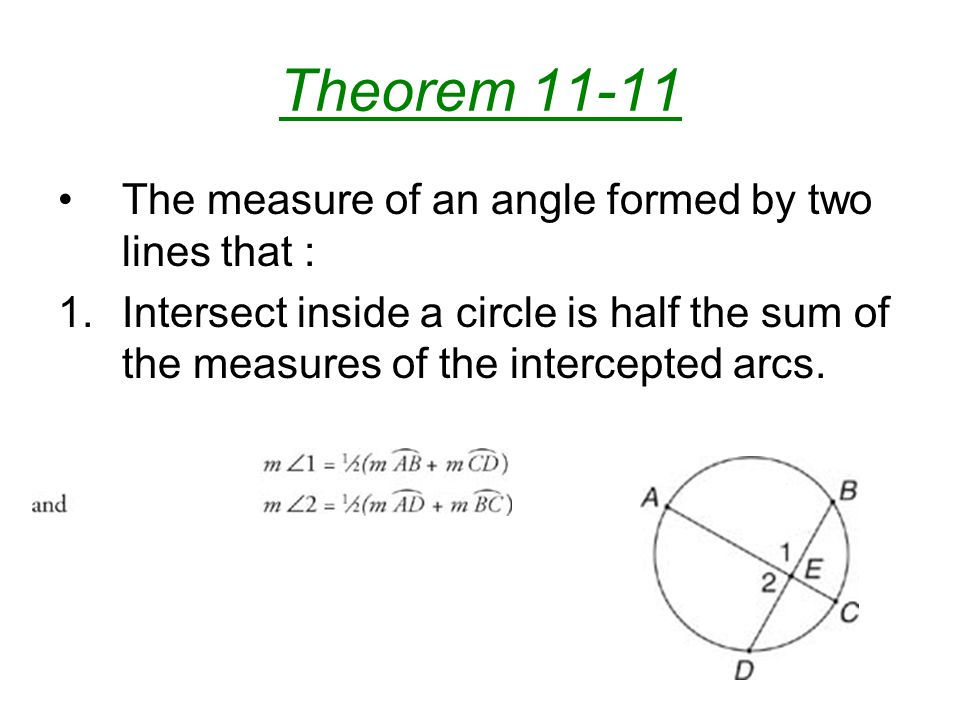 Theorem 11-11 The measure of an angle formed by two lines that : 1.Intersect inside a circle is half the sum of the measures of the intercepted arcs.