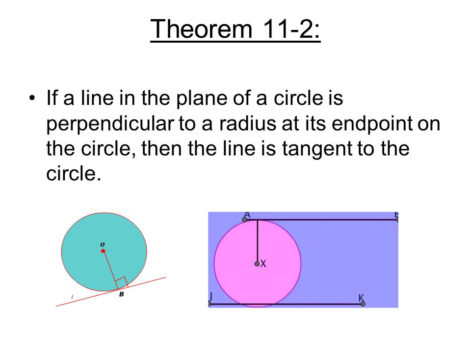 Theorem 11-8 In a circle, the perpendicular bisector of a chord contains the center of the circle