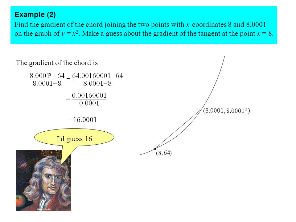 Find the gradient of the chord joining the two points with x-coordinates 8 and 8.0001 on the graph of y = x 2.