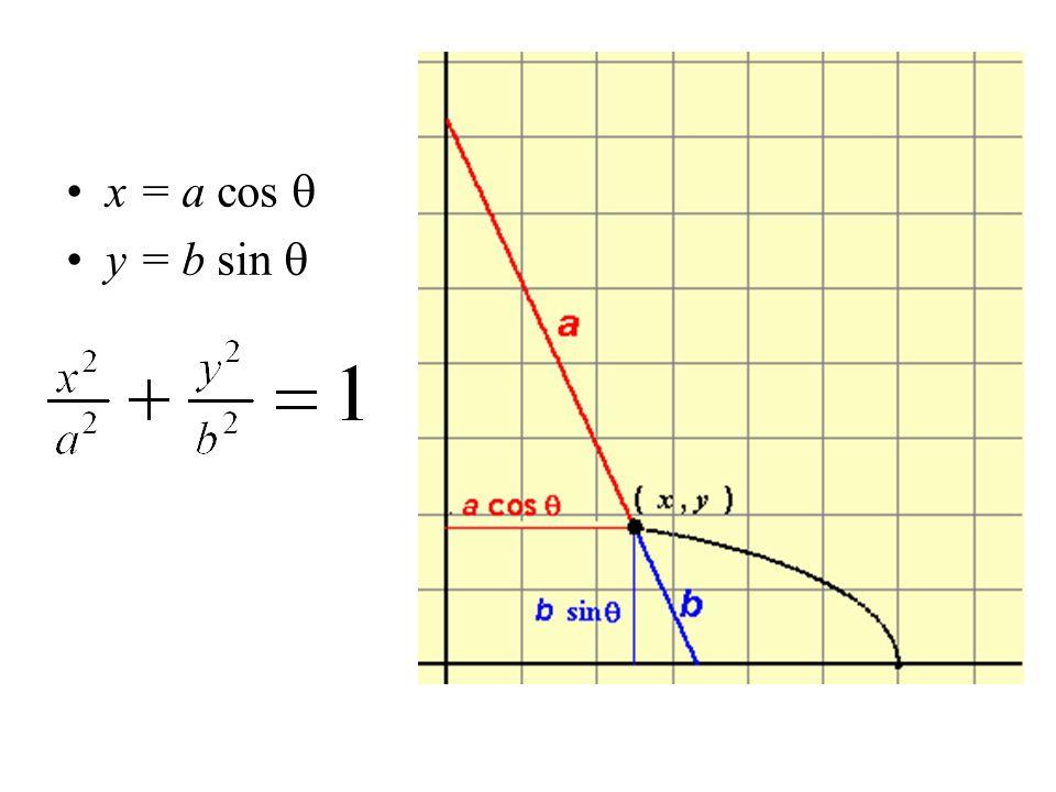 x = a cos  y = b sin 