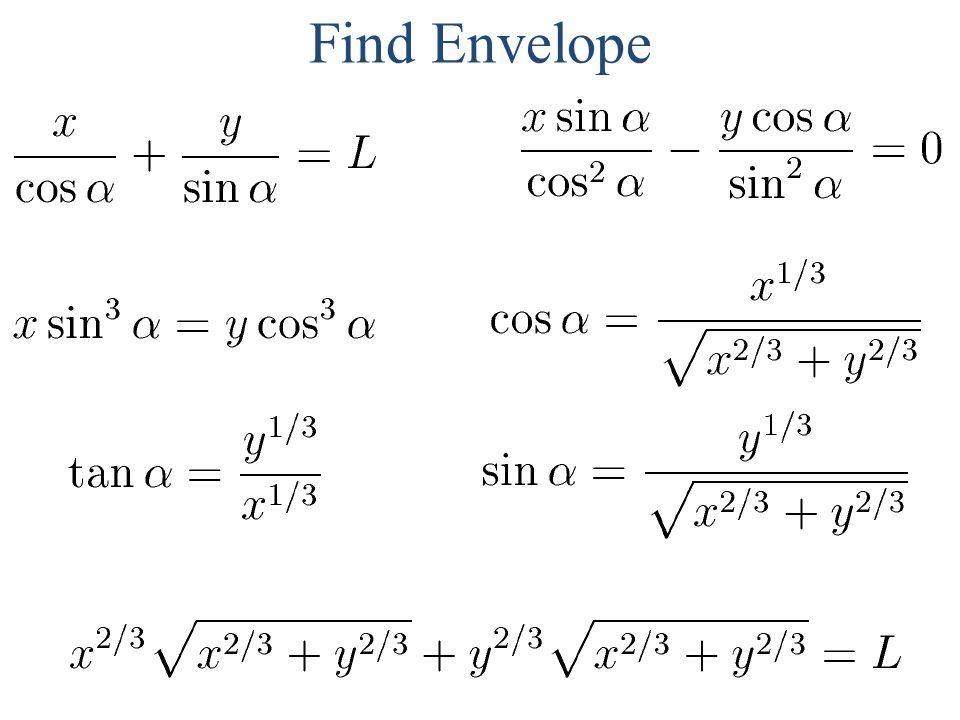 Find Envelope