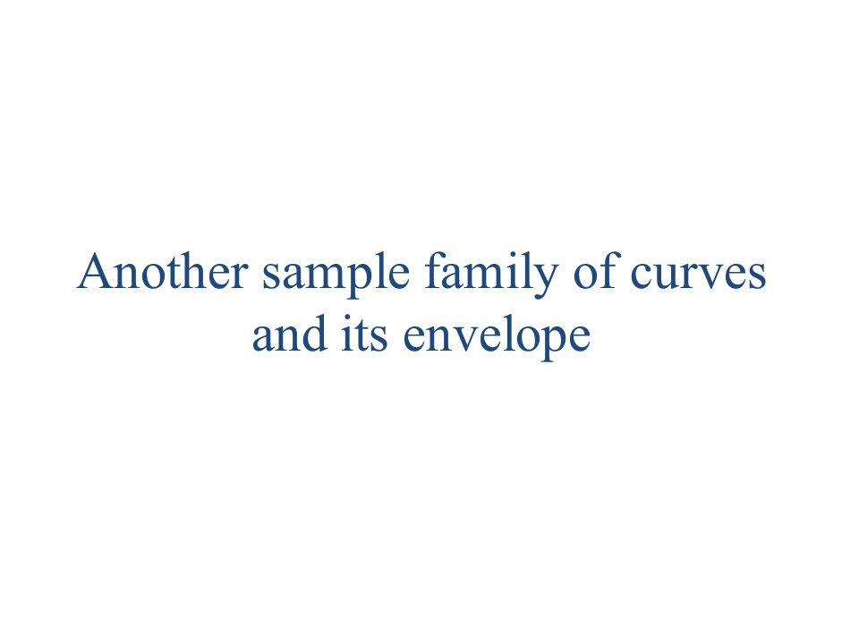 Another sample family of curves and its envelope