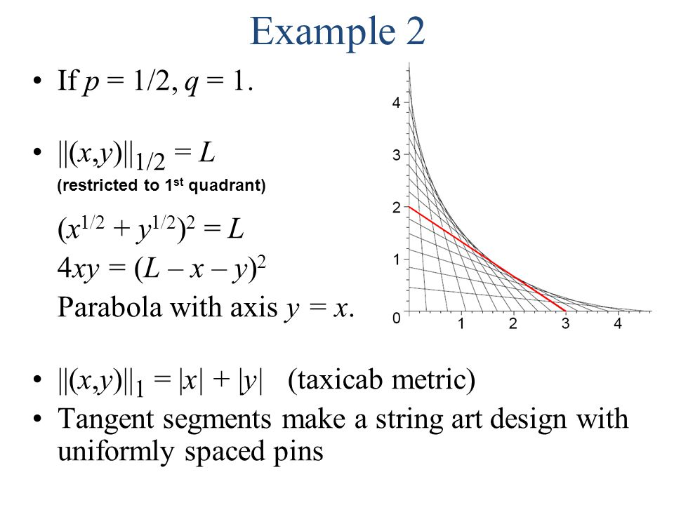 Example 2 If p = 1/2, q = 1. ||(x,y)|| 1/2 = L (restricted to 1 st quadrant) (x 1/2 + y 1/2 ) 2 = L 4xy = (L – x – y) 2 Parabola with axis y = x. ||(x