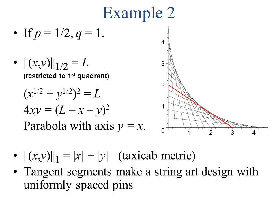 Example 2 If p = 1/2, q = 1.