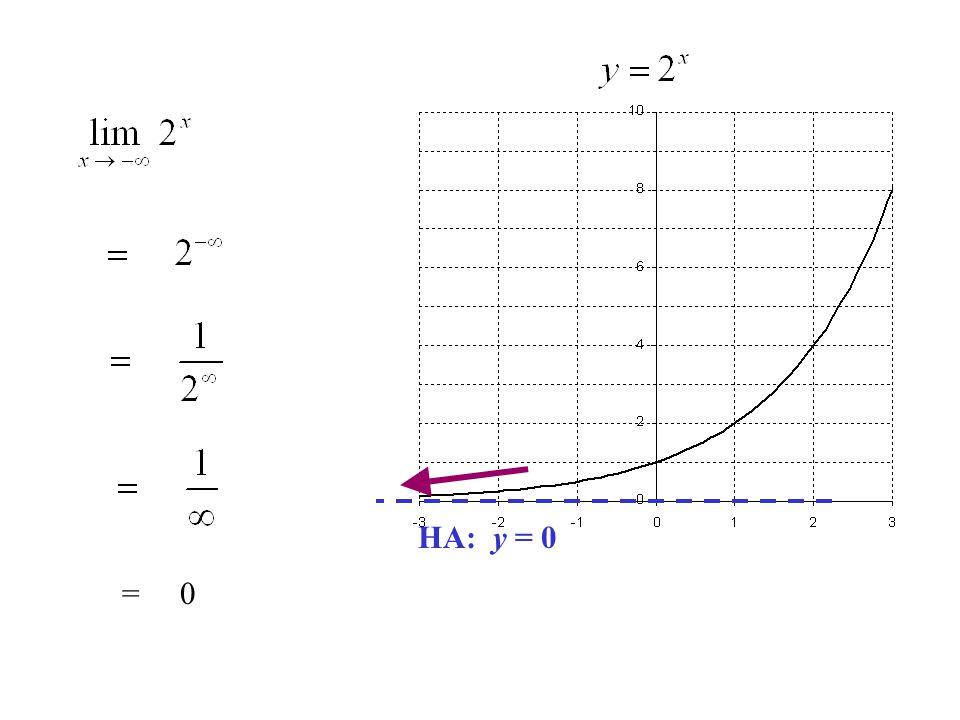 = 0 HA: y = 0