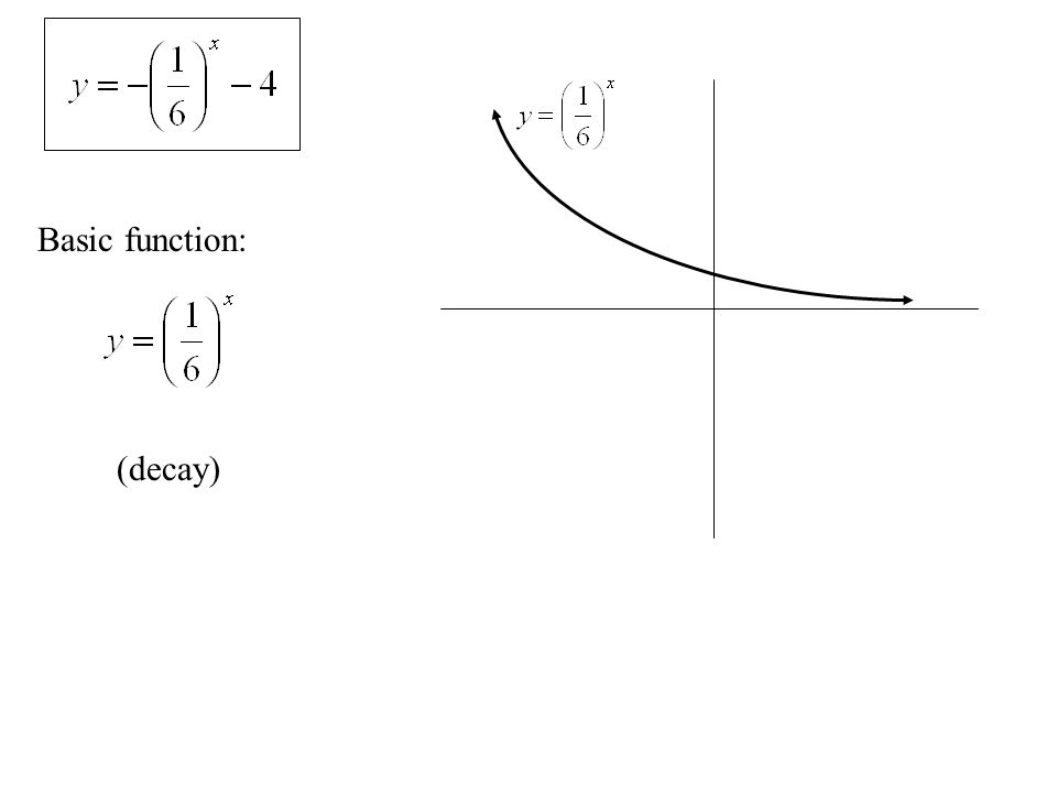 Basic function: (decay)
