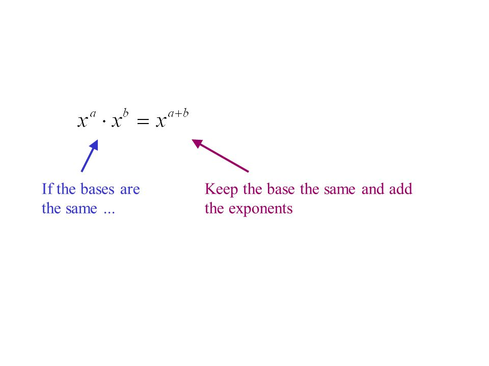If the bases are the same... Keep the base the same and add the exponents