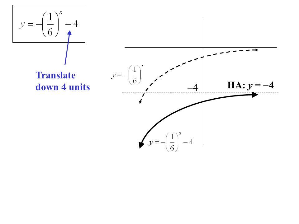Translate down 4 units HA: y =  4 44