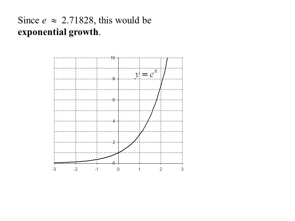 Since e  2.71828, this would be exponential growth.
