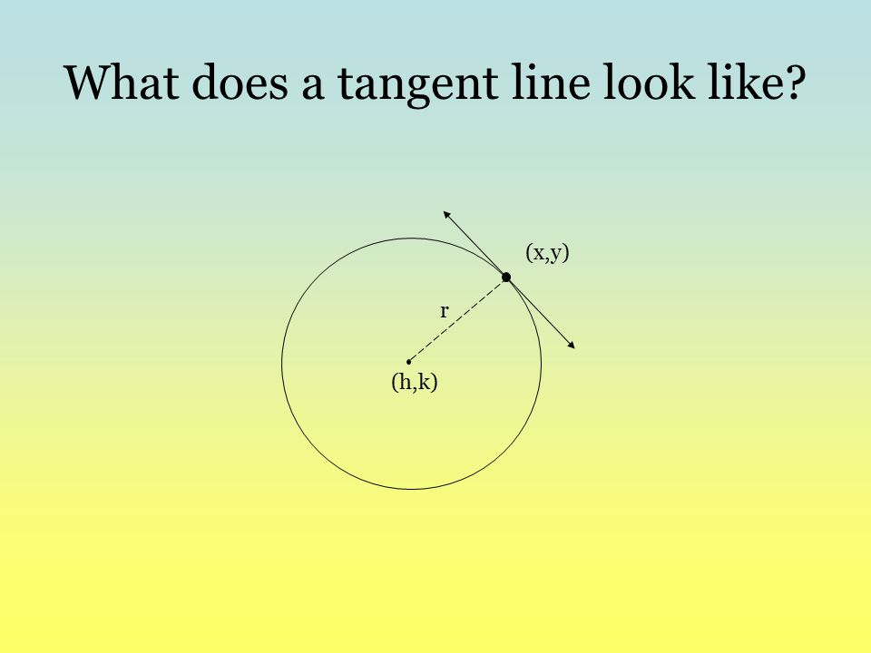 What does a tangent line look like? (x,y) (h,k) r