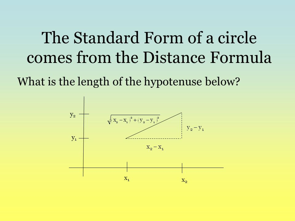 The Standard Form of a circle comes from the Distance Formula y1y1 x2x2 What is the length of the hypotenuse below? x1x1 y2y2