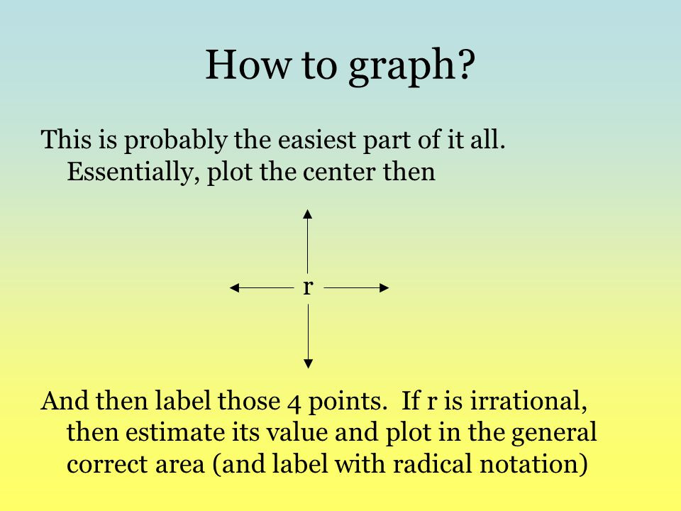 How to graph? This is probably the easiest part of it all. Essentially, plot the center then r And then label those 4 points. If r is irrational, then
