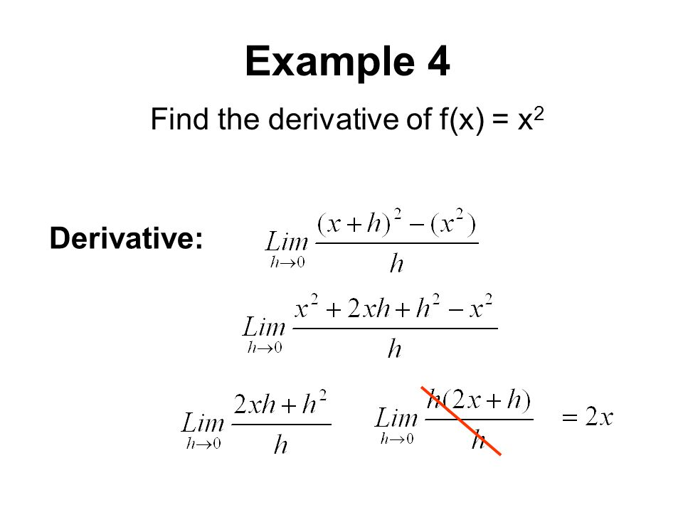 Example 4 Find the derivative of f(x) = x 2 Derivative: