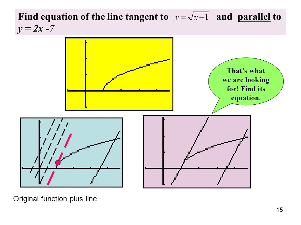 15 Original function Original function plus line Find equation of the line tangent to and parallel to y = 2x -7 That's what we are looking for! Find i