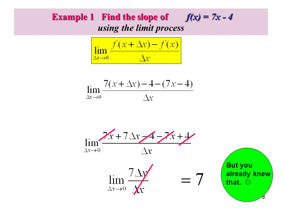 8 Example 1 Find the slope of f(x) = 7x - 4 Example 1 Find the slope of f(x) = 7x - 4 using the limit process But you already knew that.