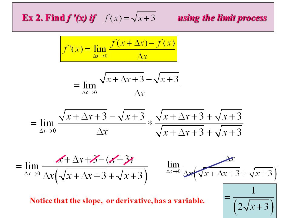 9 Ex 2. Find f ′(x) if using the limit process Ex 2. Find f ′(x) if using the limit process Notice that the slope, or derivative, has a variable.