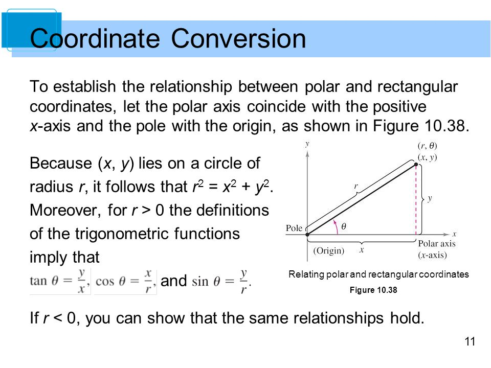 11 To establish the relationship between polar and rectangular coordinates, let the polar axis coincide with the positive x-axis and the pole with the