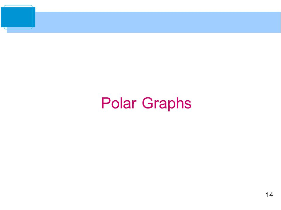 14 Polar Graphs