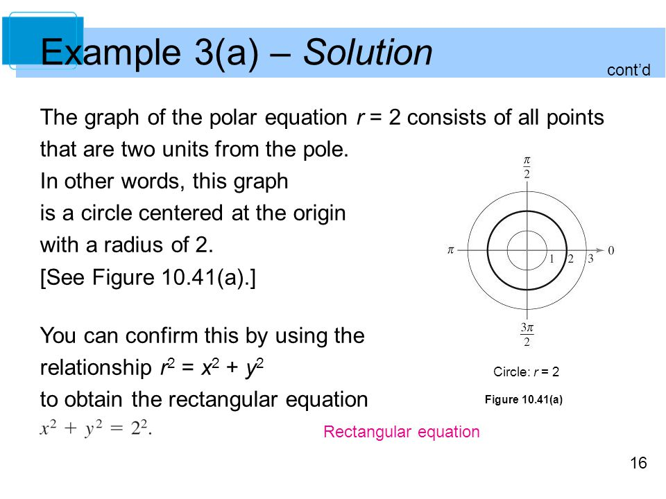 16 The graph of the polar equation r = 2 consists of all points that are two units from the pole. In other words, this graph is a circle centered at t