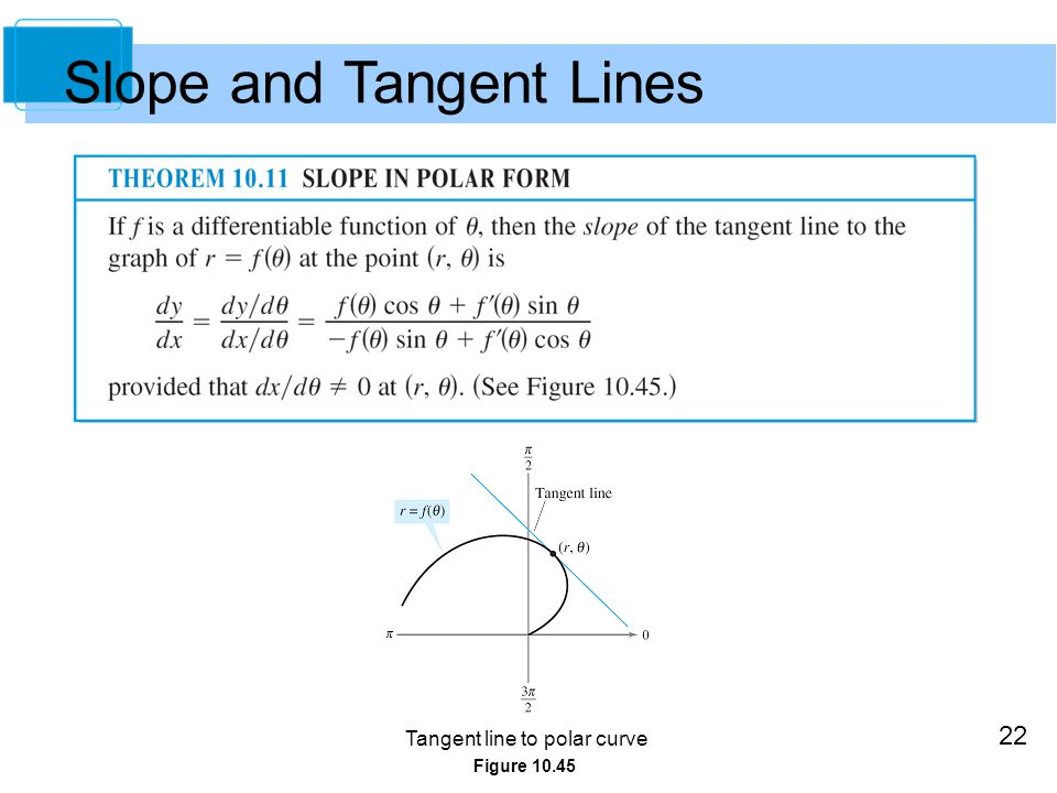 22 Figure 10.45 Slope and Tangent Lines Tangent line to polar curve