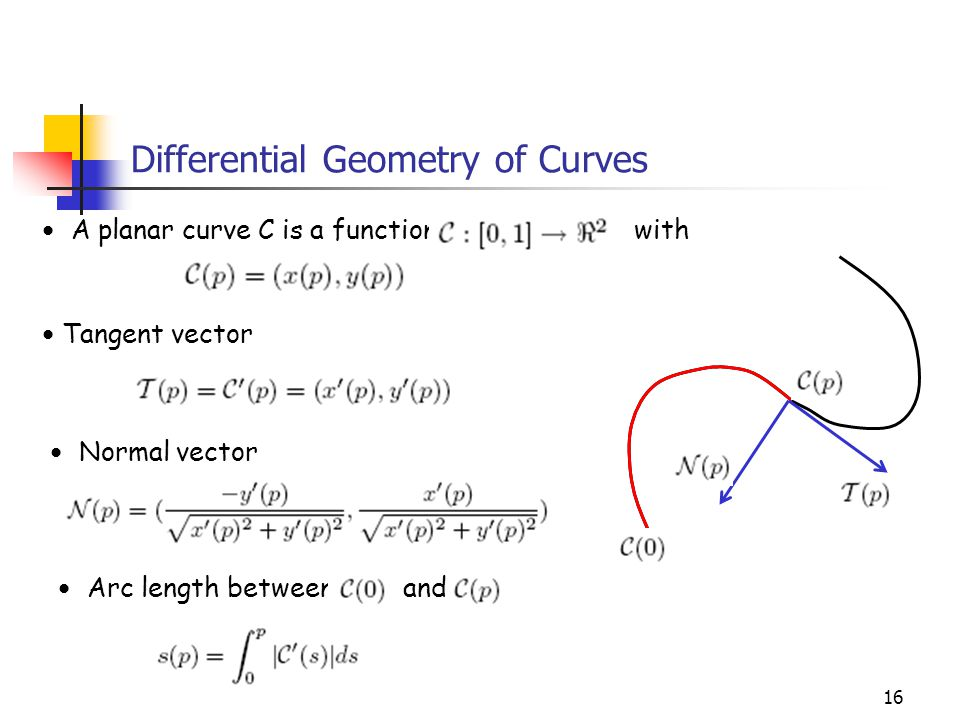 16 Differential Geometry of Curves A planar curve C is a function, with Tangent vector Normal vector Arc length between and