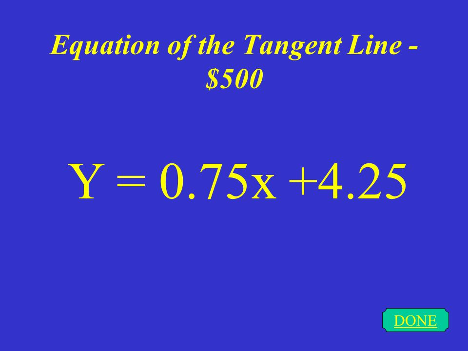 Equation of the Tangent Line - $400 DONE Y = 336.25x -1349