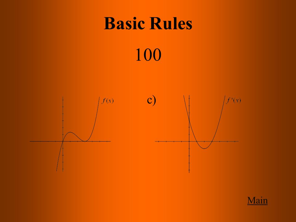 Main Get Answer Basic Rules 100 Which of the following might be the graph of a) b) c) d) e)