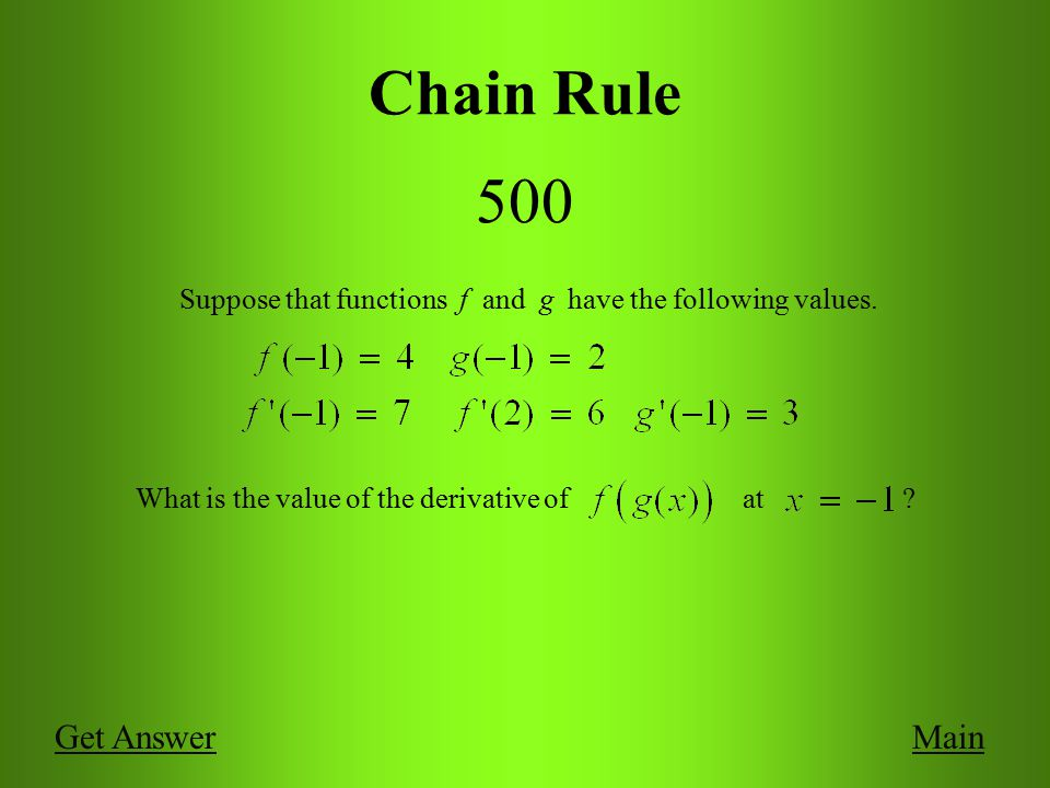 Main Chain Rule 400