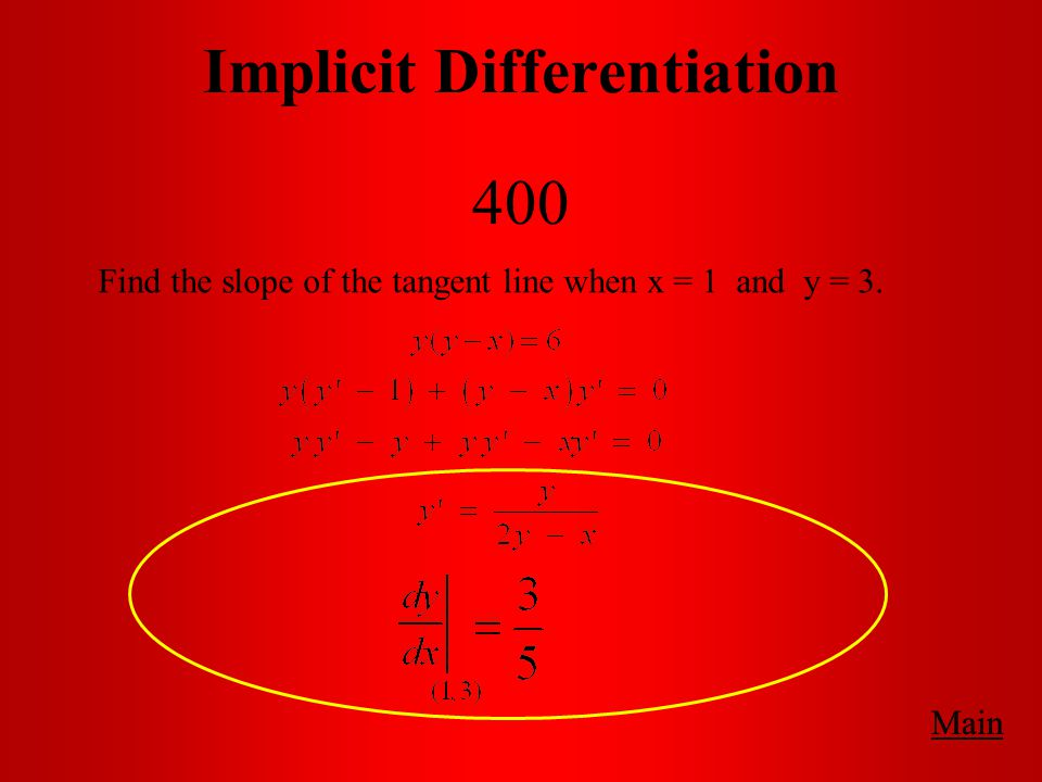 Main Get Answer Implicit Differentiation 400 Find the slope of the tangent line when x = 1 and y = 3.