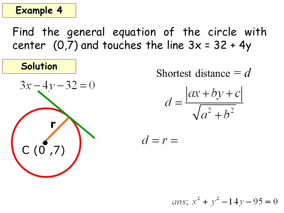 Find the general equation of the circle with center (0,7) and touches the line 3x = 32 + 4y Example 4 Solution C (0,7) r Shortest distance = d