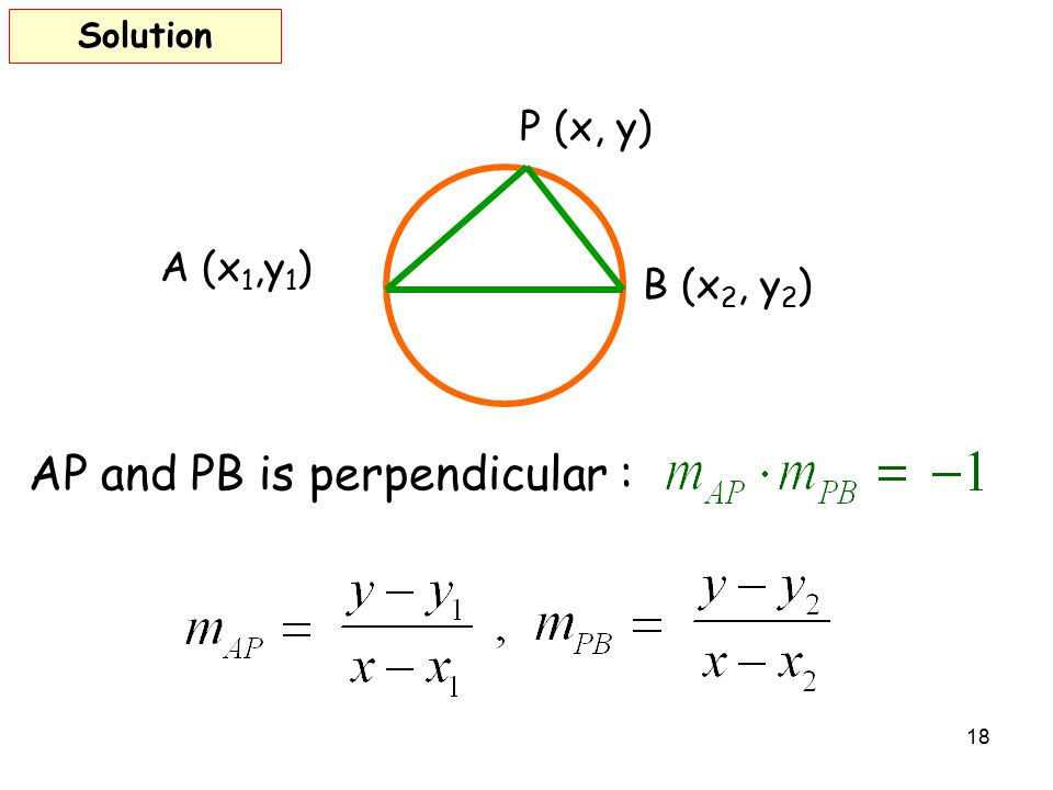 18 A (x 1,y 1 ) B (x 2, y 2 ) P (x, y) AP and PB is perpendicular : Solution