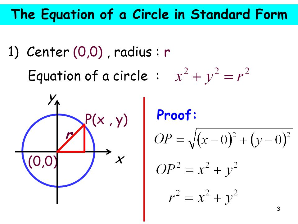 3 The Equation of a Circle in Standard Form 1) Center (0,0), radius : r Equation of a circle : (0,0) P(x, y) r Proof: x y