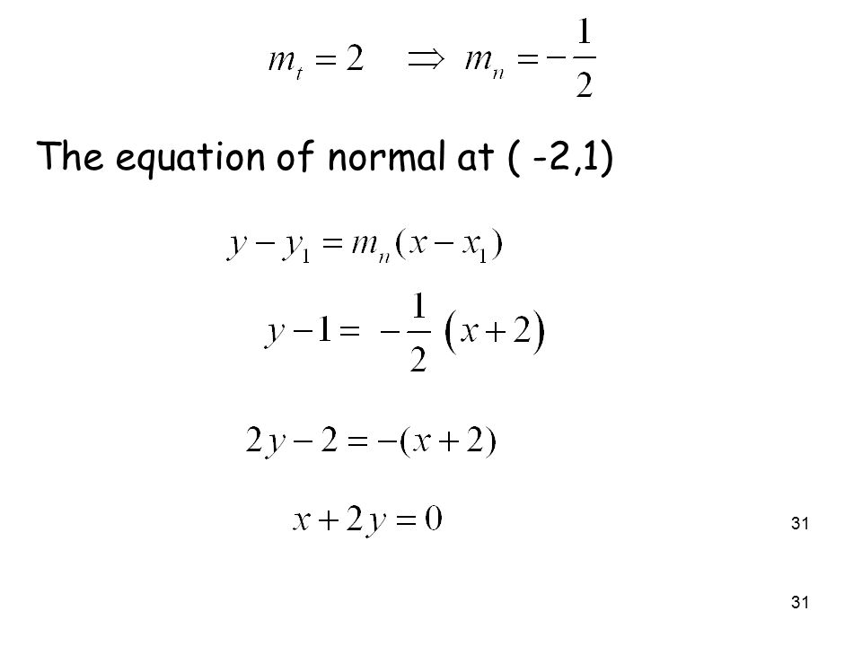 31 The equation of normal at ( -2,1)
