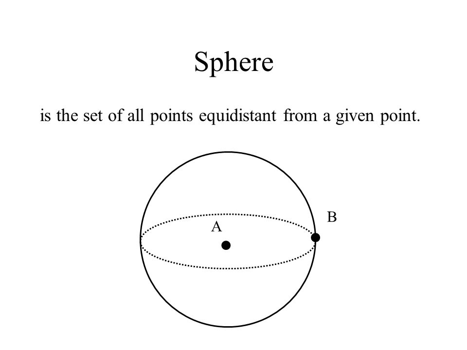 Sphere is the set of all points equidistant from a given point. A B