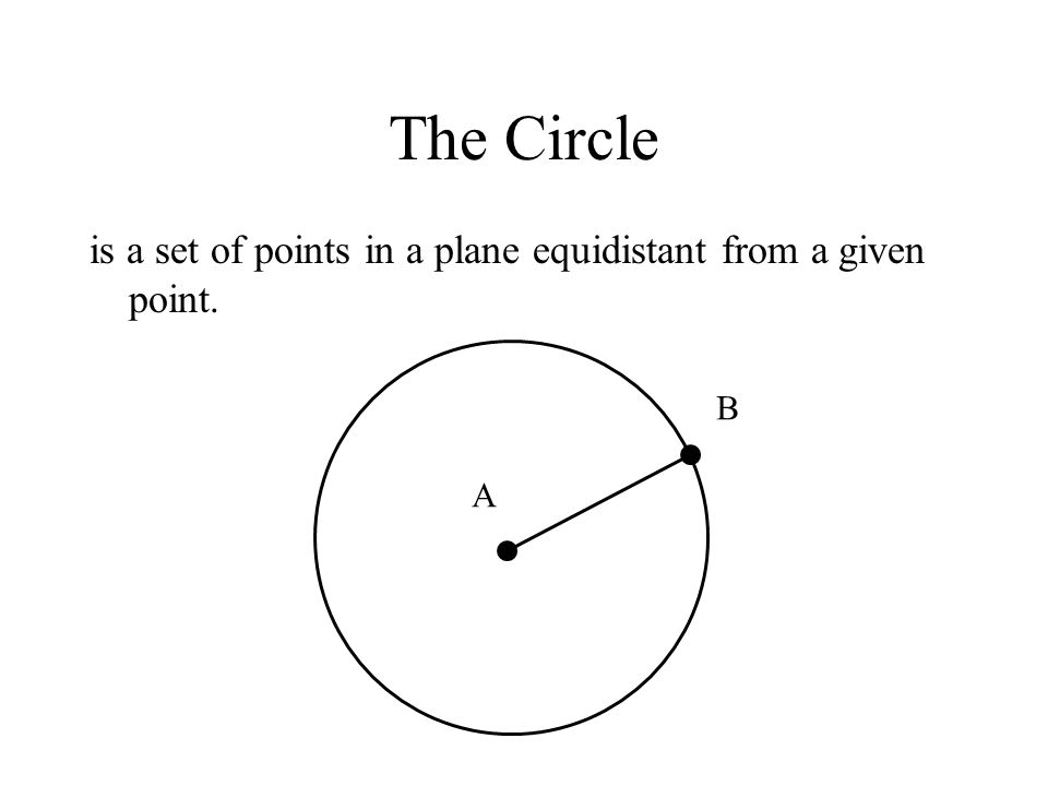 The Circle is a set of points in a plane equidistant from a given point. A B