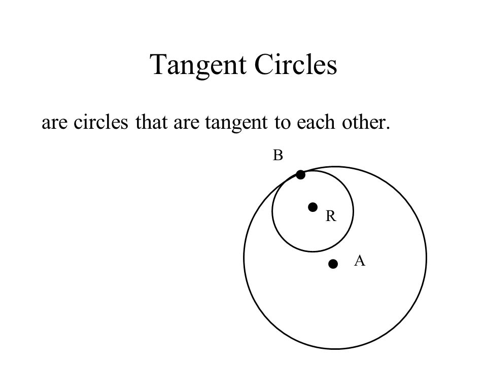 Tangent Circles are circles that are tangent to each other. A B R