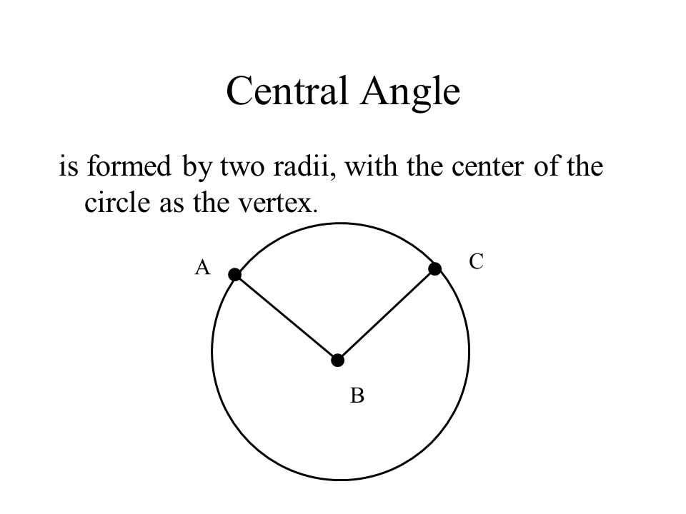 Central Angle is formed by two radii, with the center of the circle as the vertex. B A C
