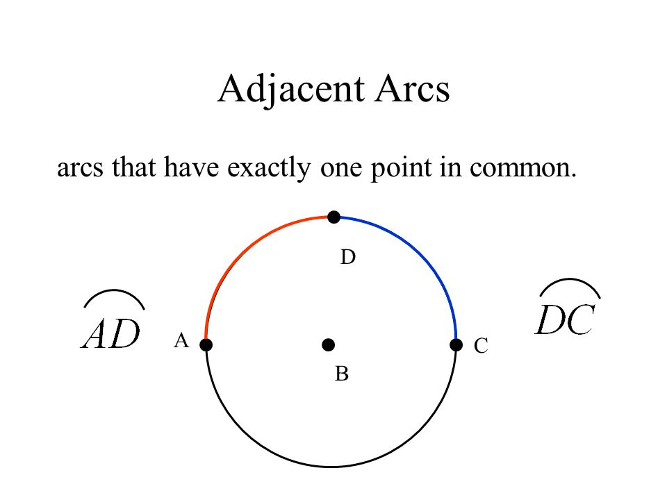 Adjacent Arcs arcs that have exactly one point in common. B A C D