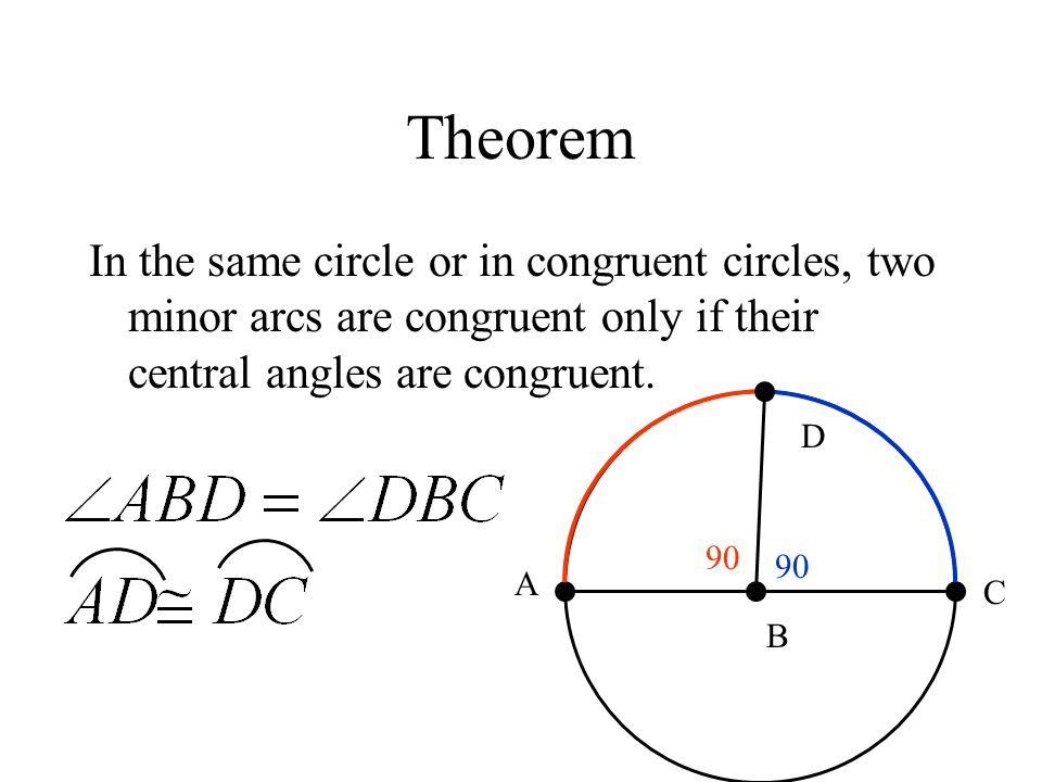 Theorem In the same circle or in congruent circles, two minor arcs are congruent only if their central angles are congruent. B A C D 90
