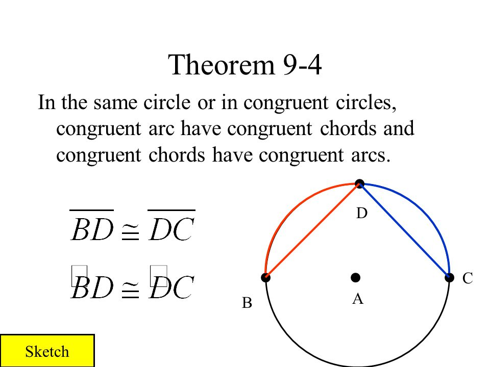 Theorem 9-4 Sketch In the same circle or in congruent circles, congruent arc have congruent chords and congruent chords have congruent arcs. B A C D