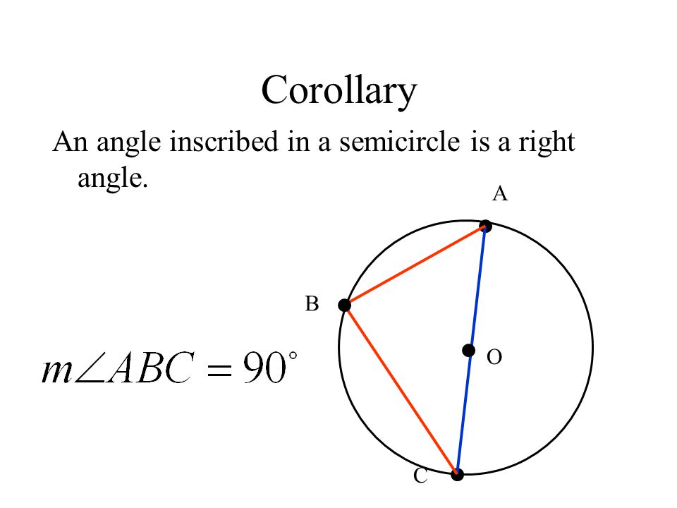 Corollary C A An angle inscribed in a semicircle is a right angle. B O