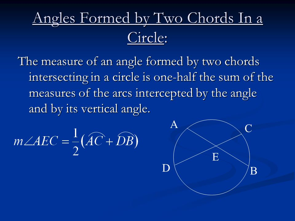 Angles Formed by Two Chords In a Circle: The measure of an angle formed by two chords intersecting in a circle is one-half the sum of the measures of the arcs intercepted by the angle and by its vertical angle.