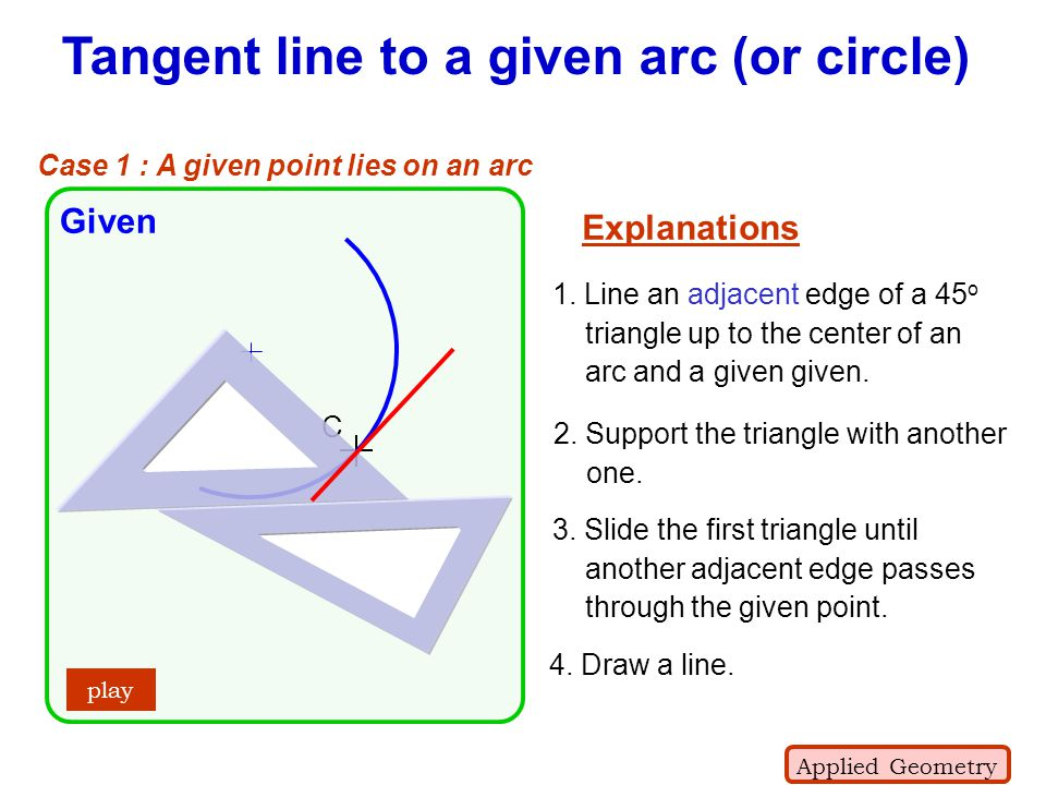 C Tangent line to a given arc (or circle) play Case 1 : A given point lies on an arc Applied Geometry Given Explanations 3. Slide the first triangle u