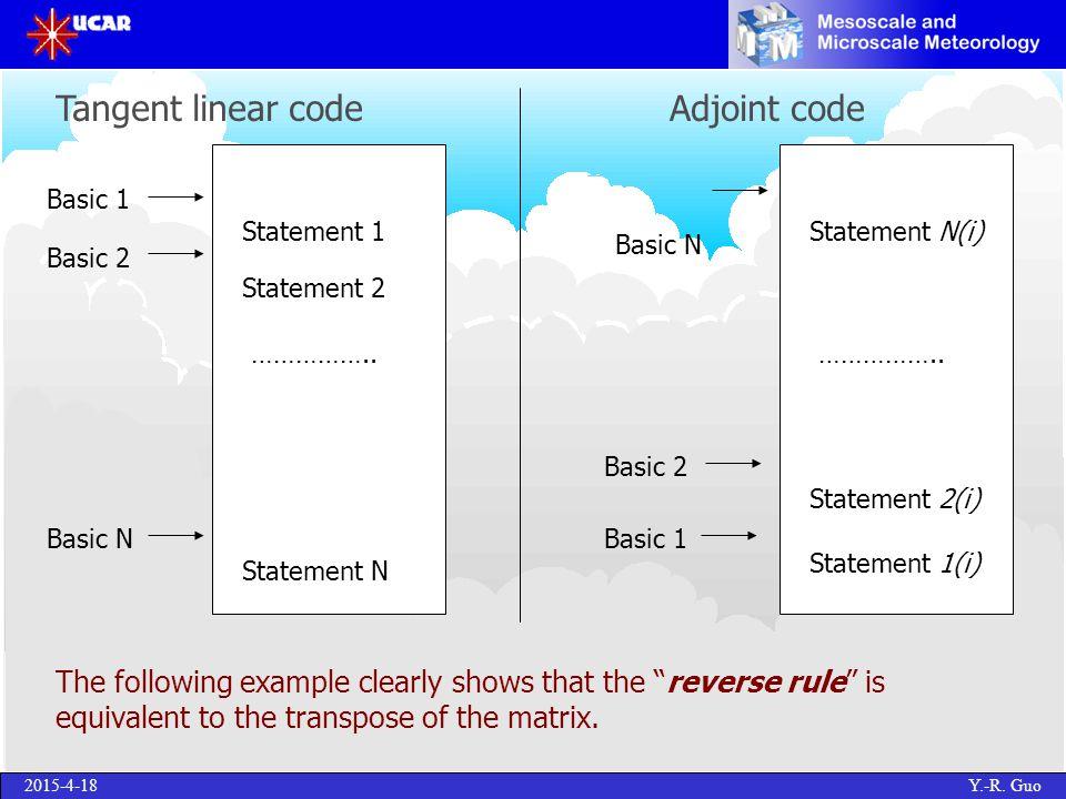 2015-4-18 Y.-R.Guo Basic N Tangent linear code Statement 1 Statement 2 ……………..