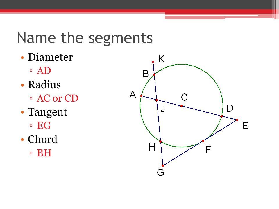Name the segments Diameter ▫AD Radius ▫AC or CD Tangent ▫EG Chord ▫BH