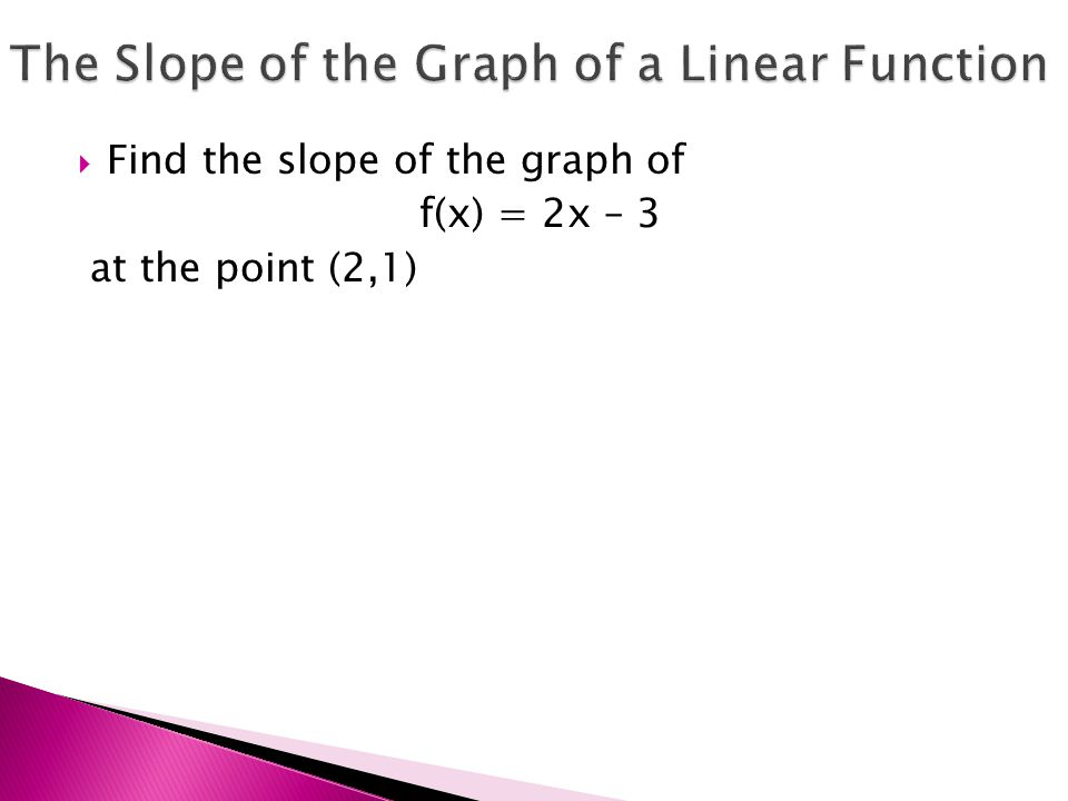  Find the slope of the graph of f(x) = 2x – 3 at the point (2,1)