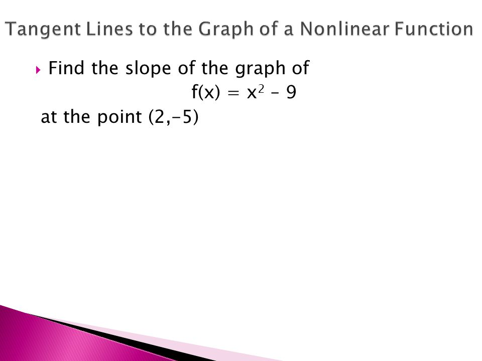  Find the slope of the graph of f(x) = x 2 – 9 at the point (2,-5)