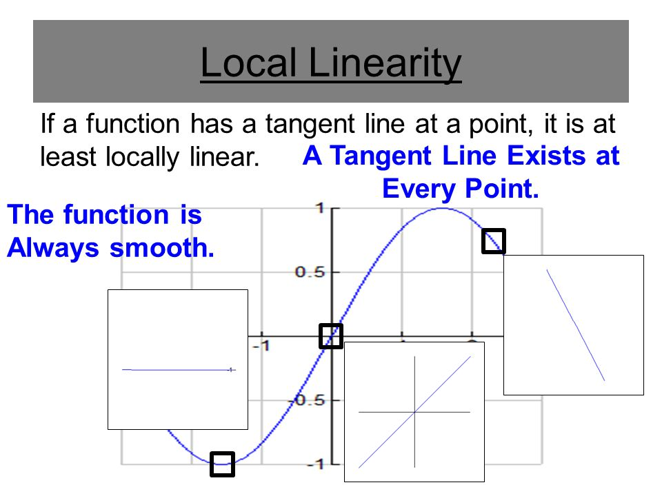 Local Linearity If a function has a tangent line at a point, it is at least locally linear. A Tangent Line Exists at Every Point. The function is Alwa