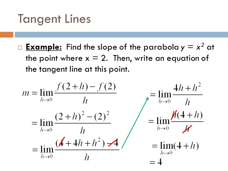Tangent Lines  Example: Find the slope of the parabola y = x 2 at the point where x = 2. Then, write an equation of the tangent line at this point.
